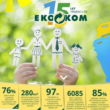 a4100aad6c25 Olomoucký kraj ve spolupráci se společností EKO-KOM